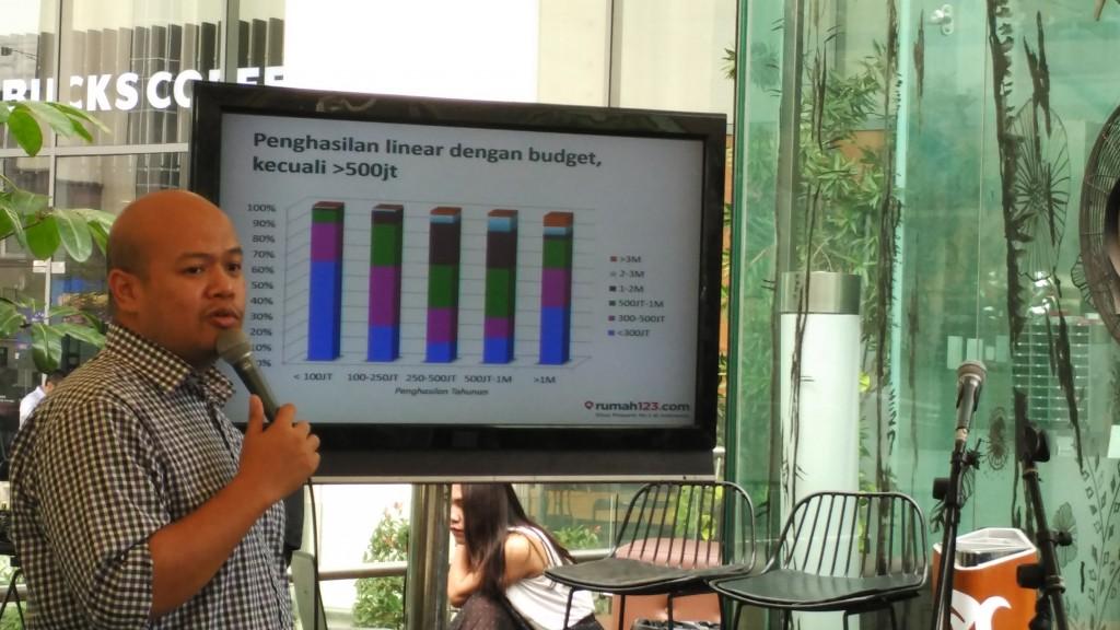 Ignatius Untung, Country General Manager Rumah123.com sedang mengulas hasil surveinya yang menyebutkan bahwa masyarakat umumnya mencari rumah hanya untuk investasi saja. (foto : Nur Terbit)