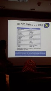 Penggunaan LTE (foto: Nur Terbit)